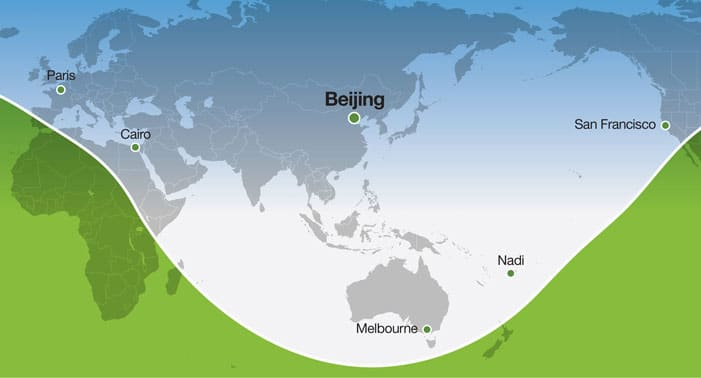 Range from Beijing with 8 Pax, 3 crew at M .80 - Standard Aircraft / 85% Boeing Annual Wind Reliability, NBAA-IFR Reserves